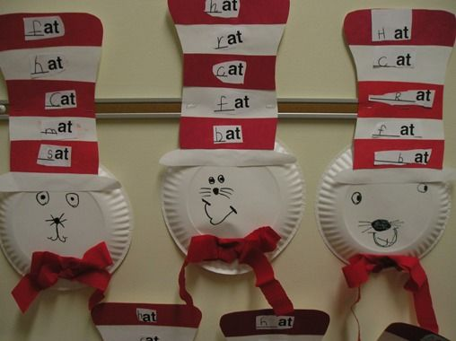 Cat In The Hat Displaying Rhyming Words  Consider Doing This