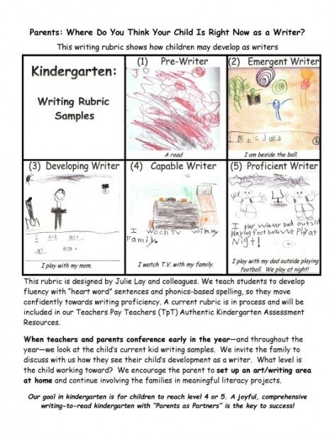 How Kindergarten Families Can Support Their Young Writers