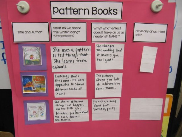 At Writing Workshop, We Started A New Unit Of Study Focusing On