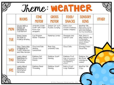 Tons Of Fun Weather Themed Activities And Ideas Perfect For Tot
