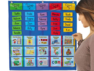 Literacy Centers Management Chart
