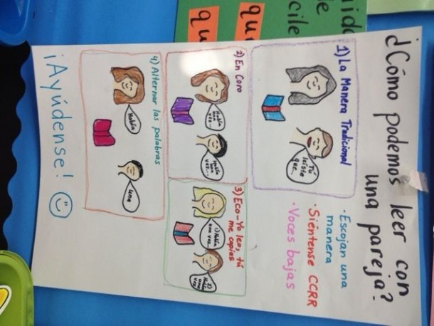 Partner Reading Strategies From Spanish Immersion Classroom  Read