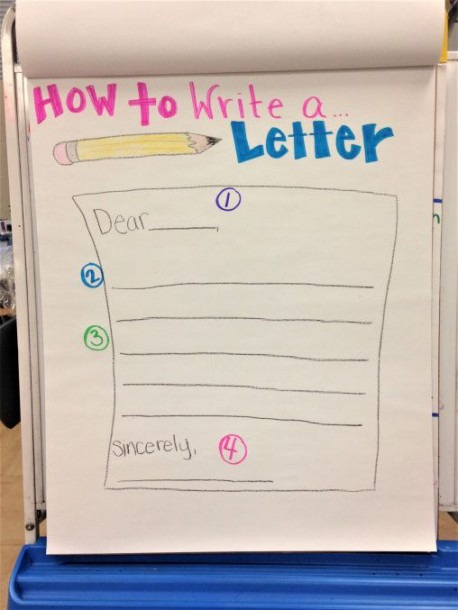Teaching How To Write A Letter