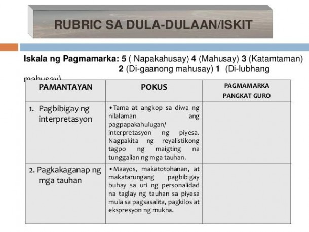 Sample Rubrics In Filipino