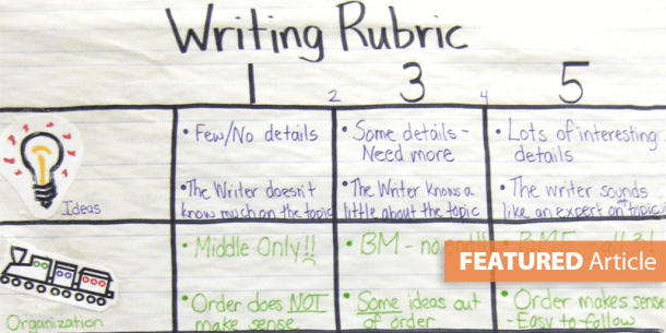 Kindergarten Friendly Rubrics